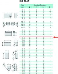 Pastilha Widea Solda Metal Duro C-12- 12x8x5 10 Unidades